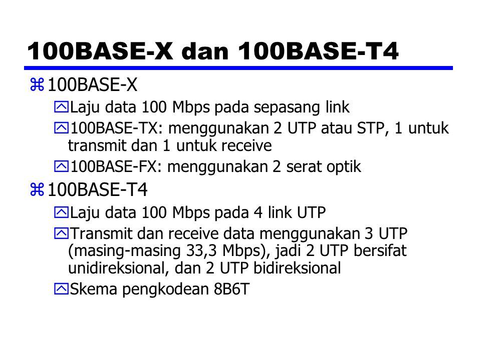 100BASE-X dan 100BASE-T4 100BASE-X 100BASE-T4