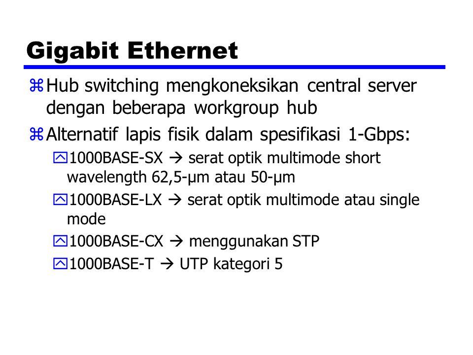 Gigabit Ethernet Hub switching mengkoneksikan central server dengan beberapa workgroup hub. Alternatif lapis fisik dalam spesifikasi 1-Gbps: