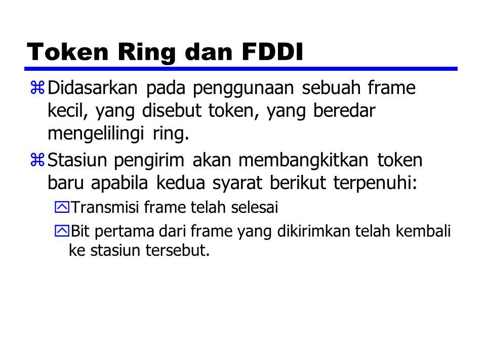 Token Ring dan FDDI Didasarkan pada penggunaan sebuah frame kecil, yang disebut token, yang beredar mengelilingi ring.