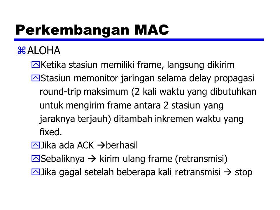Perkembangan MAC ALOHA Ketika stasiun memiliki frame, langsung dikirim
