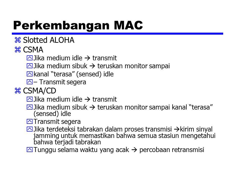 Perkembangan MAC Slotted ALOHA CSMA CSMA/CD