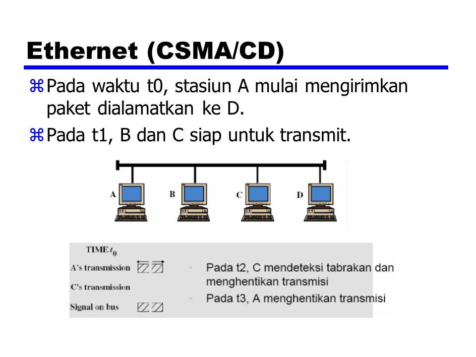 Ethernet (CSMA/CD) Pada waktu t0, stasiun A mulai mengirimkan paket dialamatkan ke D.