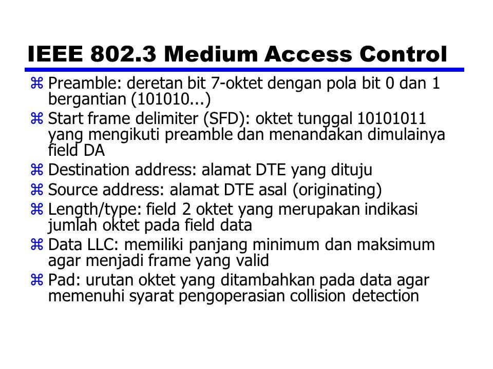 IEEE 802.3 Medium Access Control