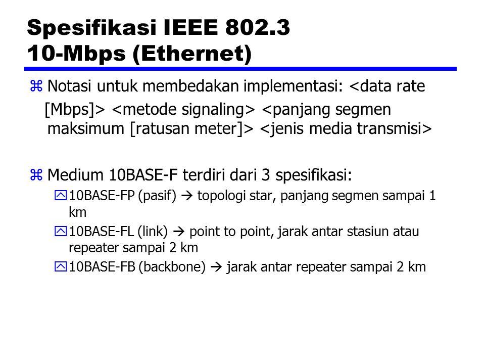 Spesifikasi IEEE 802.3 10-Mbps (Ethernet)