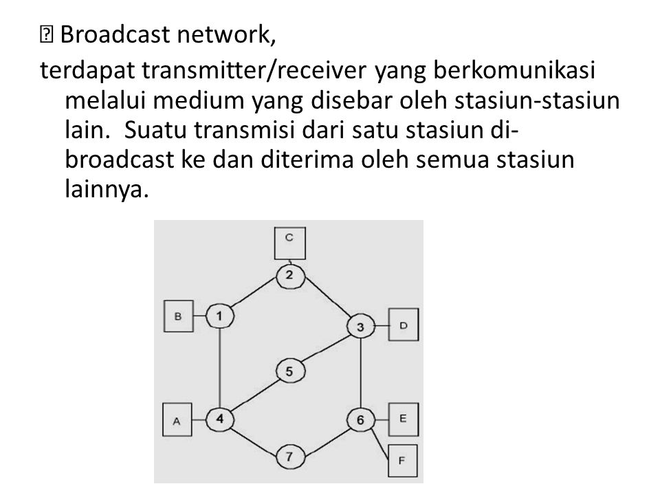  Broadcast network,