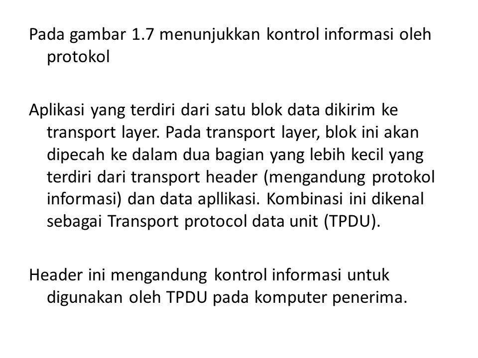 Pada gambar 1.7 menunjukkan kontrol informasi oleh protokol Aplikasi yang terdiri dari satu blok data dikirim ke transport layer.