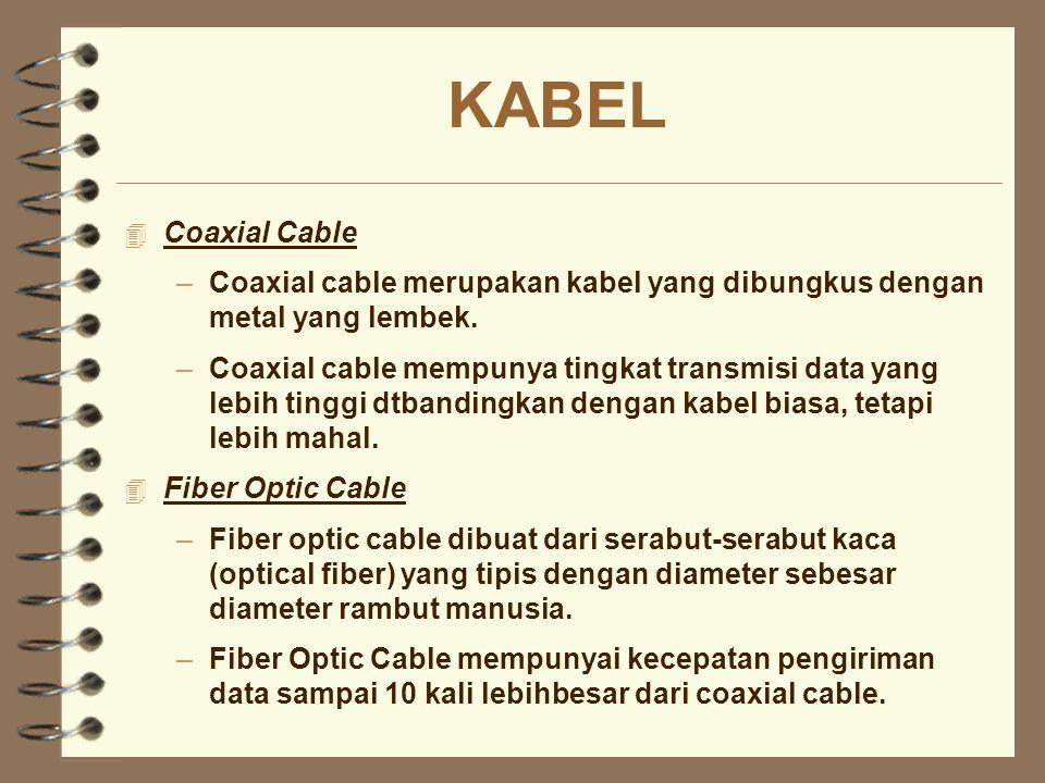 KABEL Coaxial Cable. Coaxial cable merupakan kabel yang dibungkus dengan metal yang lembek.