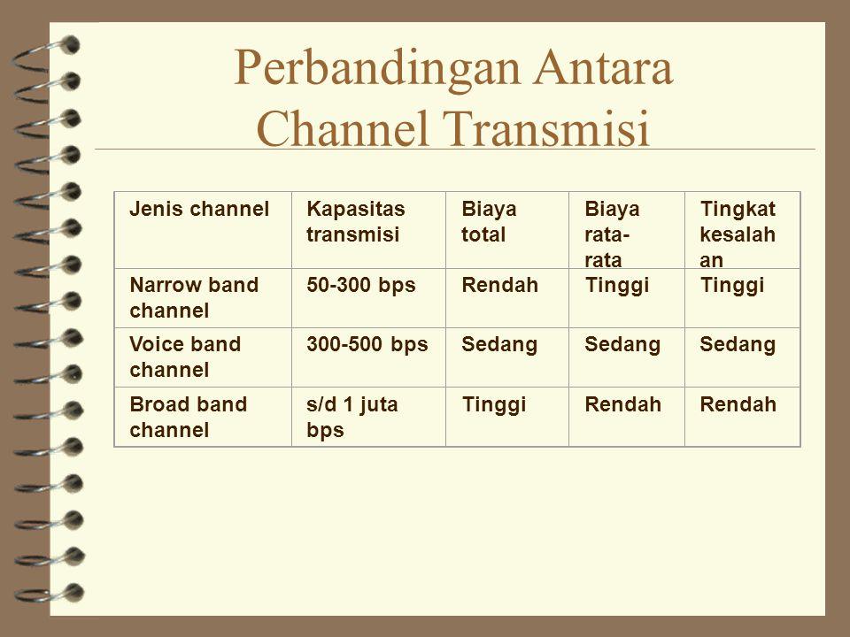 Perbandingan Antara Channel Transmisi