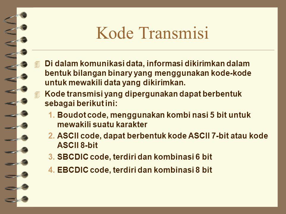 Kode Transmisi