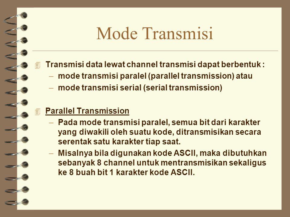 Mode Transmisi Transmisi data lewat channel transmisi dapat berbentuk : mode transmisi paralel (parallel transmission) atau.