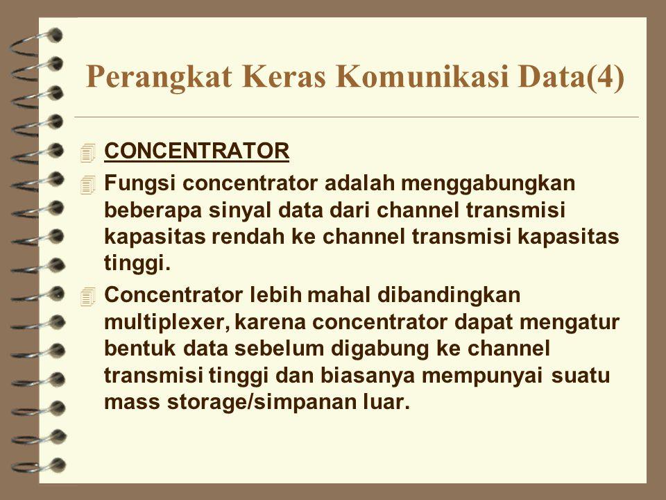 Perangkat Keras Komunikasi Data(4)