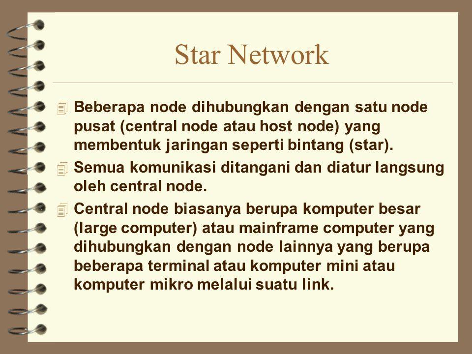 Star Network Beberapa node dihubungkan dengan satu node pusat (central node atau host node) yang membentuk jaringan seperti bintang (star).