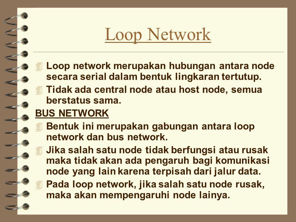 Loop Network Loop network merupakan hubungan antara node secara serial dalam bentuk lingkaran tertutup.