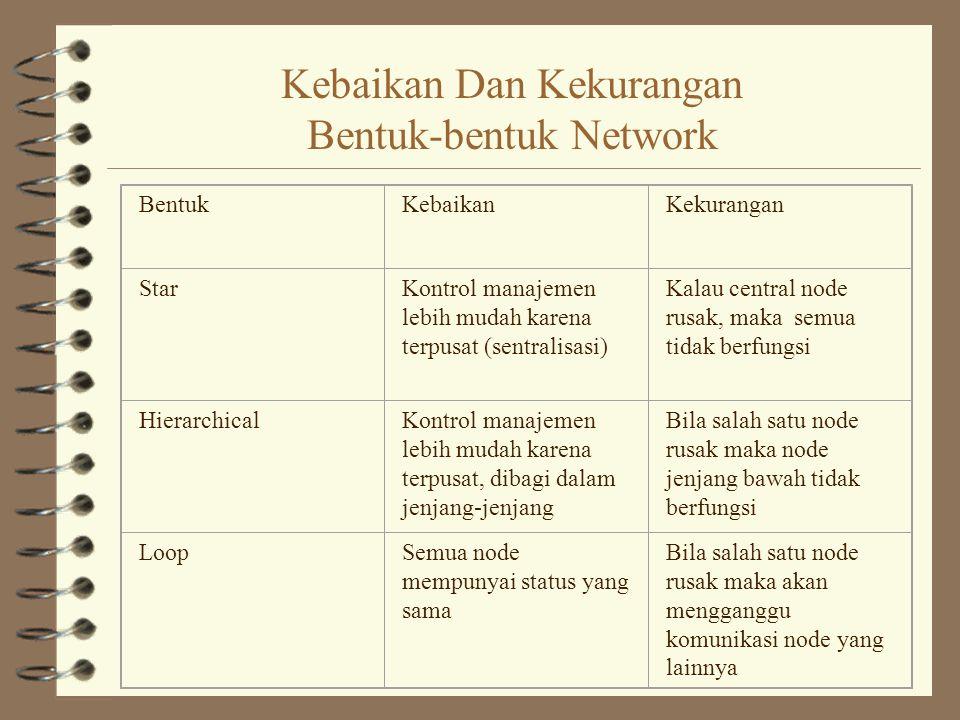 Kebaikan Dan Kekurangan Bentuk-bentuk Network