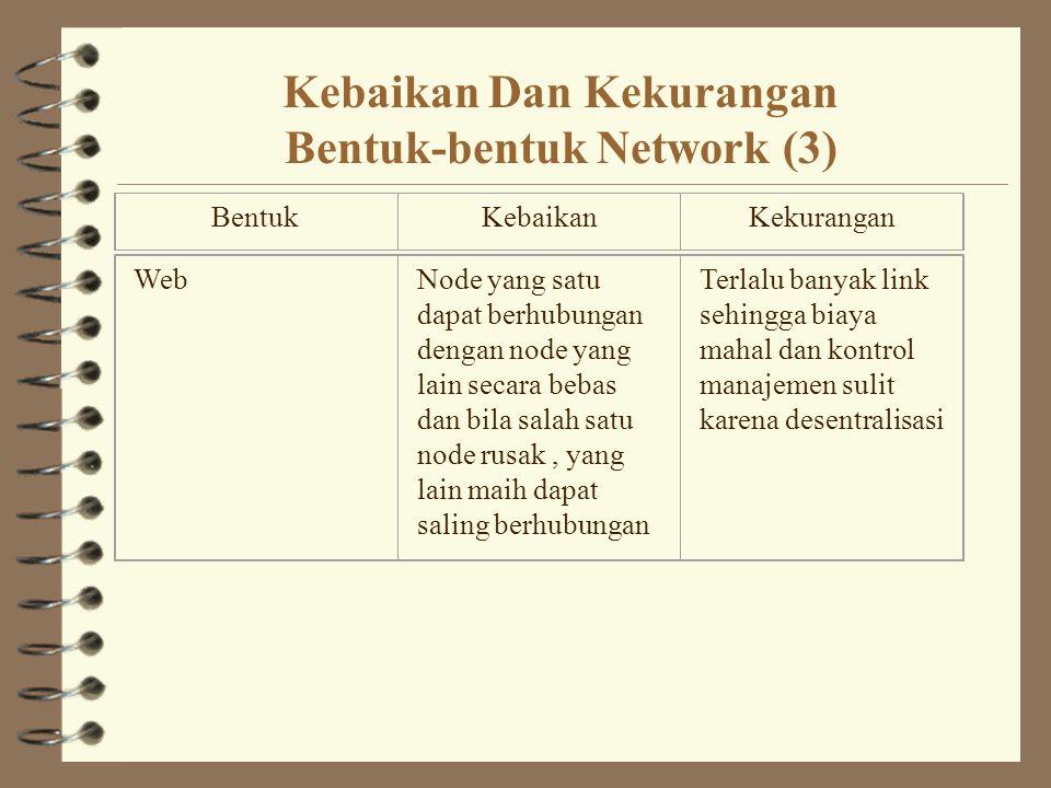 Kebaikan Dan Kekurangan Bentuk-bentuk Network (3)