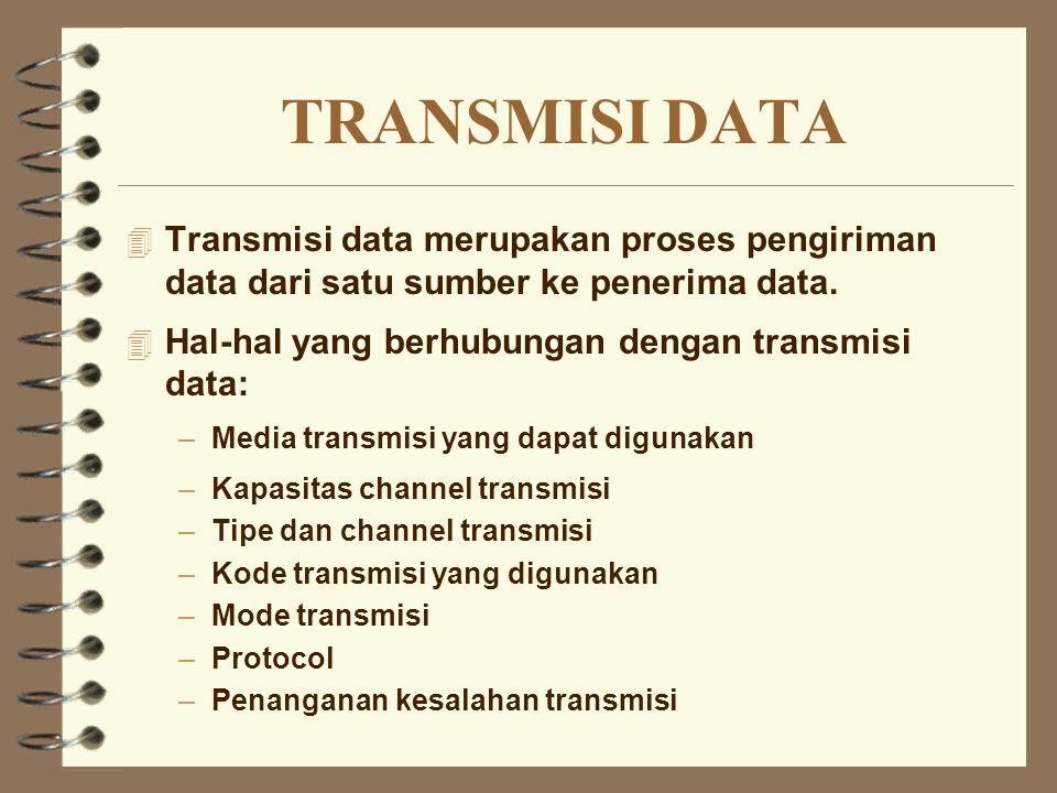 TRANSMISI DATA Transmisi data merupakan proses pengiriman data dari satu sumber ke penerima data. Hal-hal yang berhubungan dengan transmisi data: