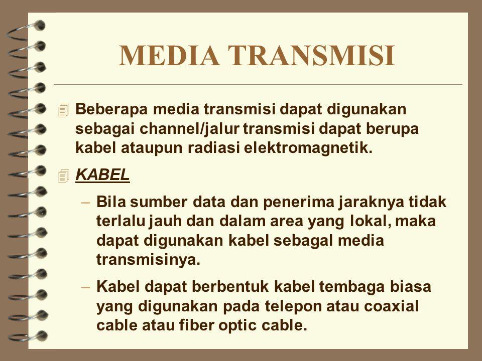 MEDIA TRANSMISI Beberapa media transmisi dapat digunakan sebagai channel/jalur transmisi dapat berupa kabel ataupun radiasi elektromagnetik.