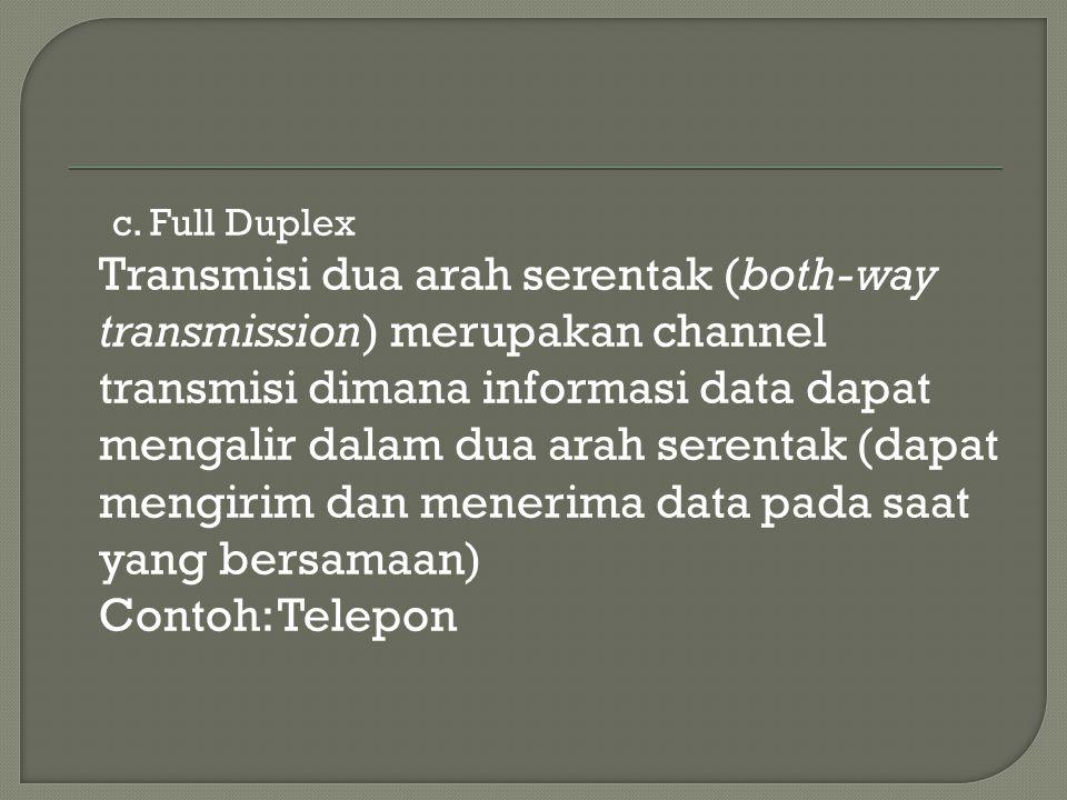c. Full Duplex