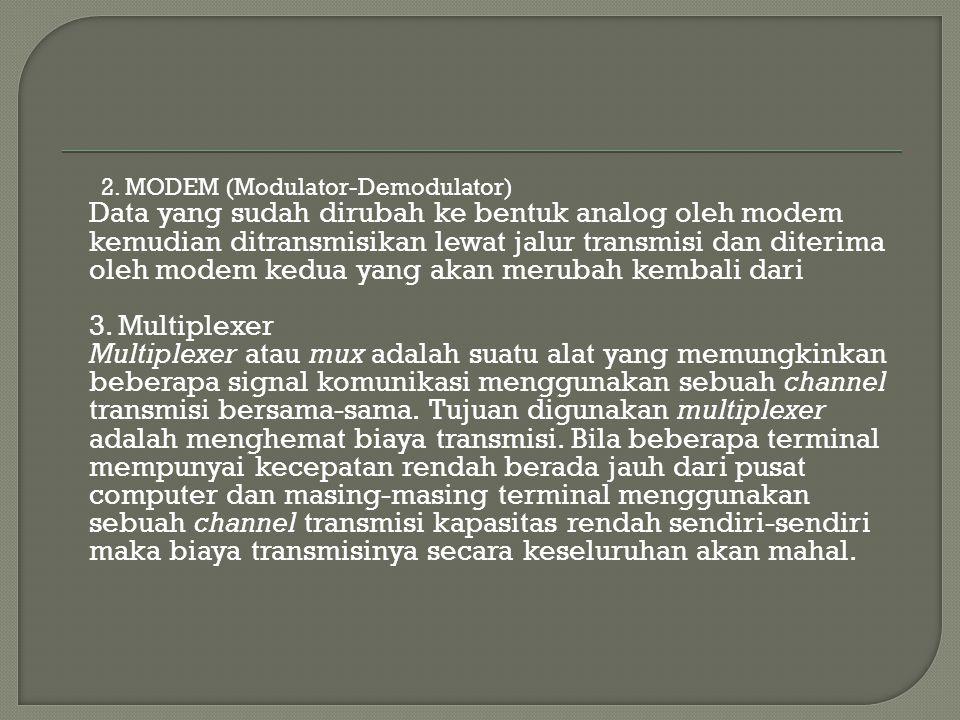 2. MODEM (Modulator-Demodulator)