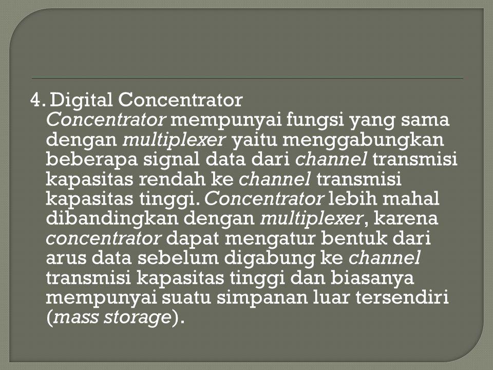 4. Digital Concentrator
