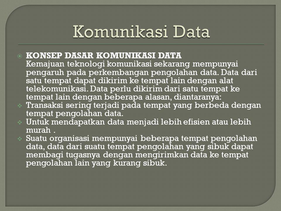 Komunikasi Data KONSEP DASAR KOMUNIKASI DATA