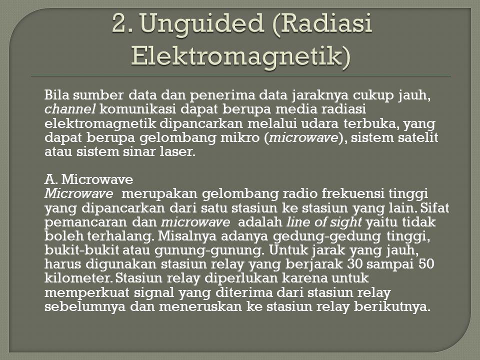 2. Unguided (Radiasi Elektromagnetik)