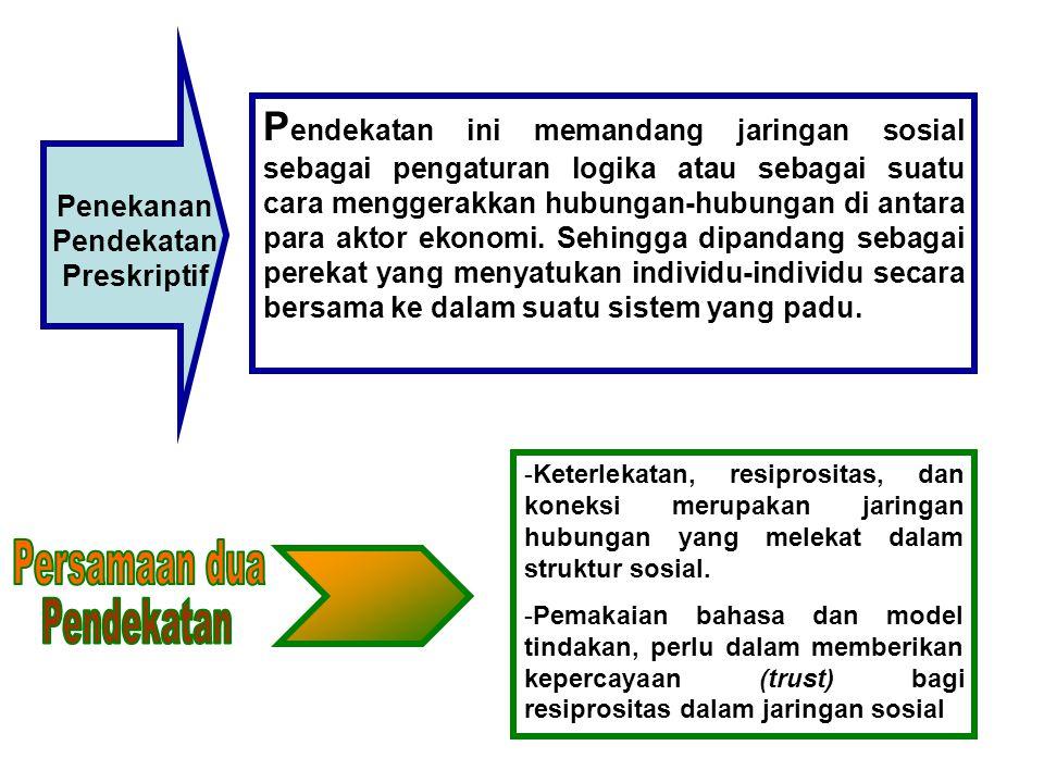 Penekanan Pendekatan Preskriptif