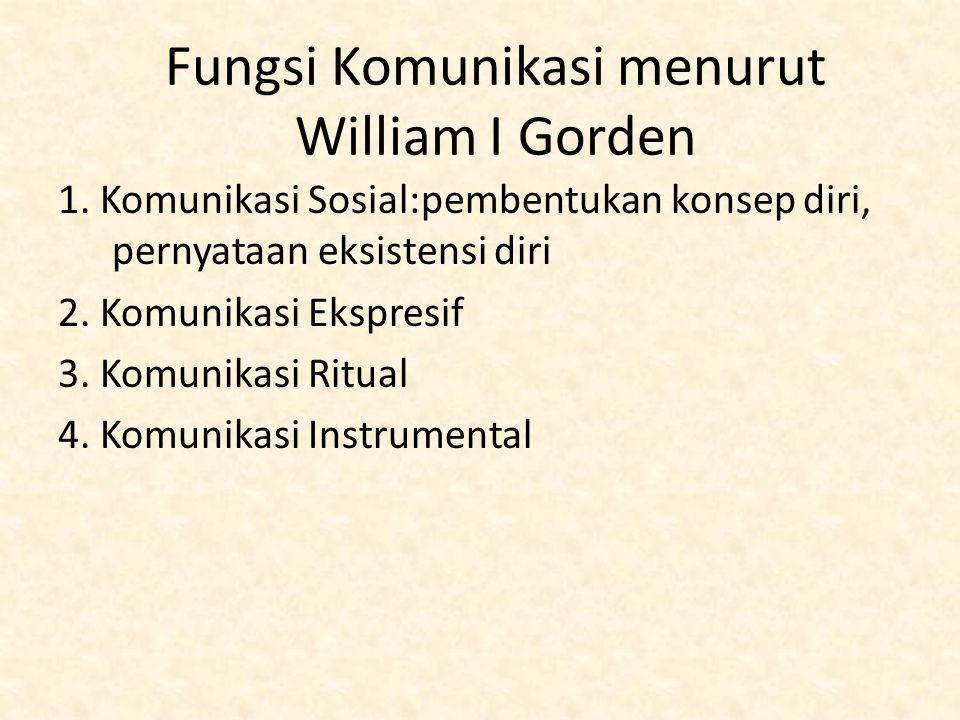 Fungsi Komunikasi menurut William I Gorden
