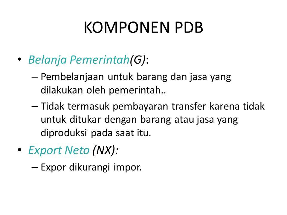 KOMPONEN PDB Belanja Pemerintah(G): Export Neto (NX):