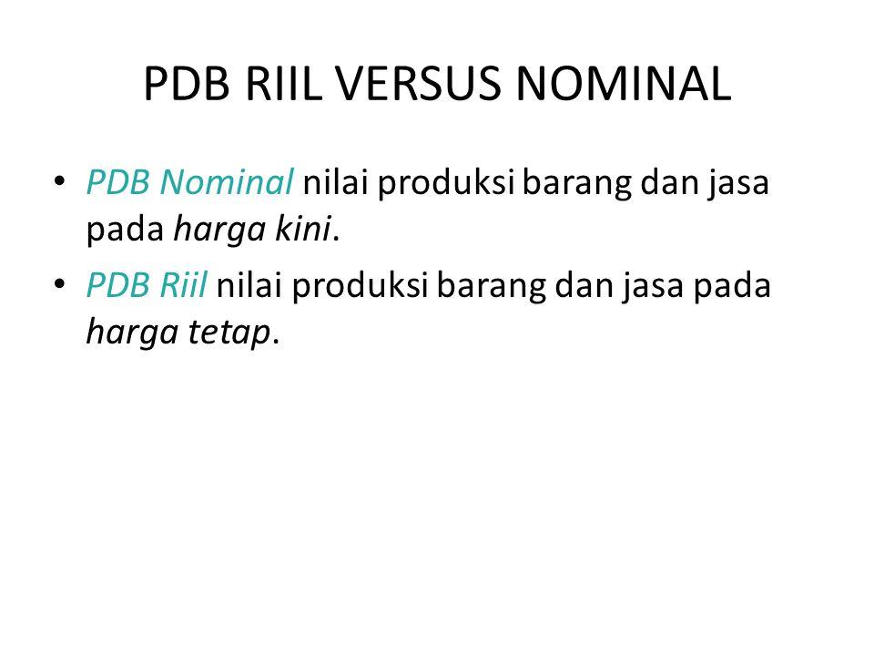PDB RIIL VERSUS NOMINAL