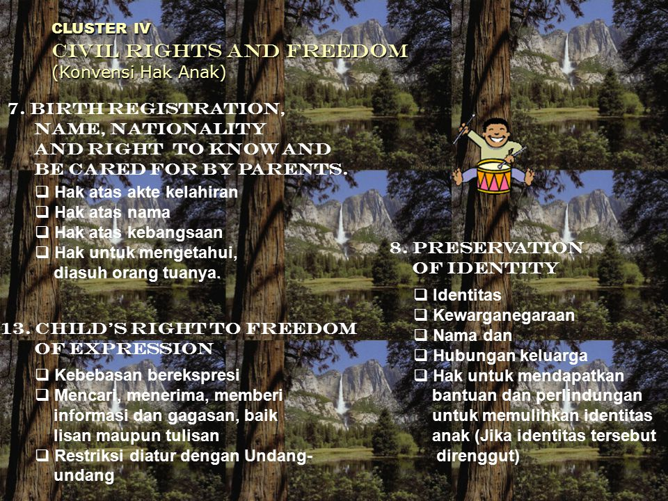 Hak atas akte kelahiran Hak atas nama Hak atas kebangsaan