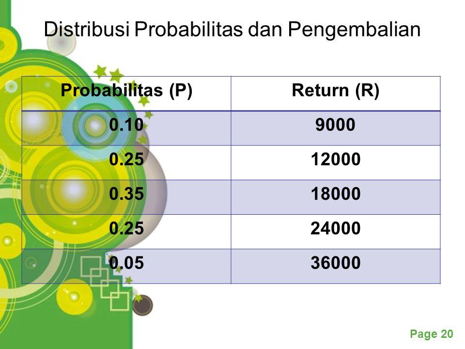 Distribusi Probabilitas dan Pengembalian