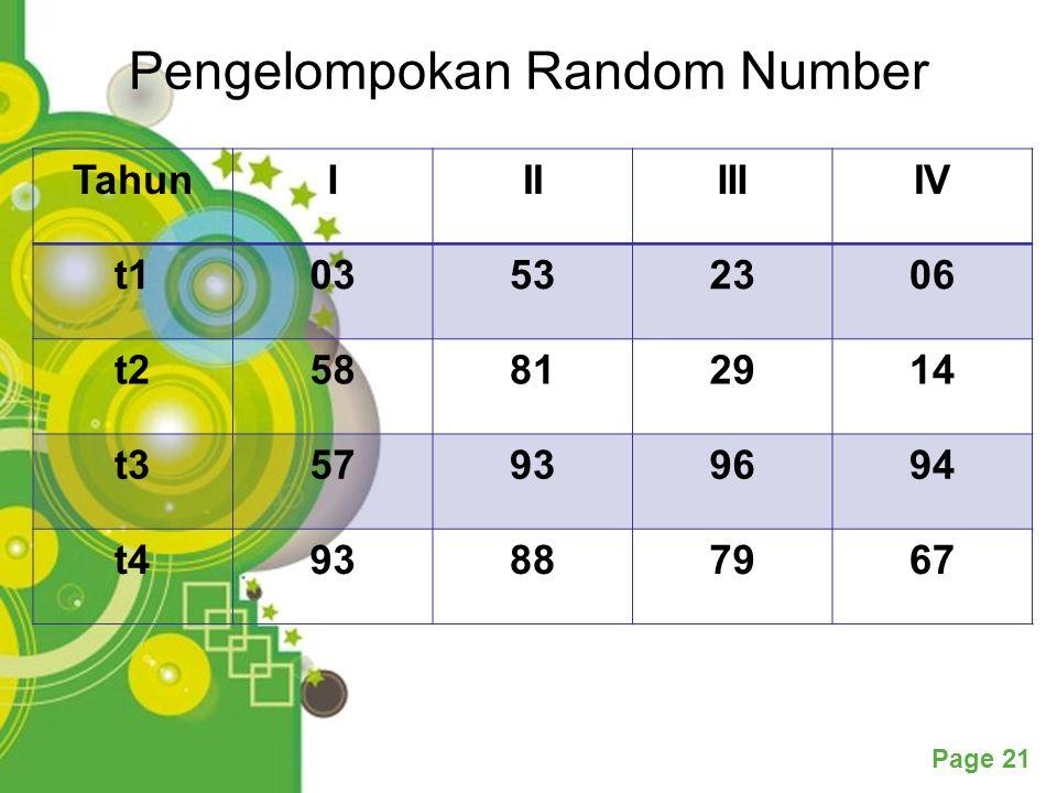Pengelompokan Random Number