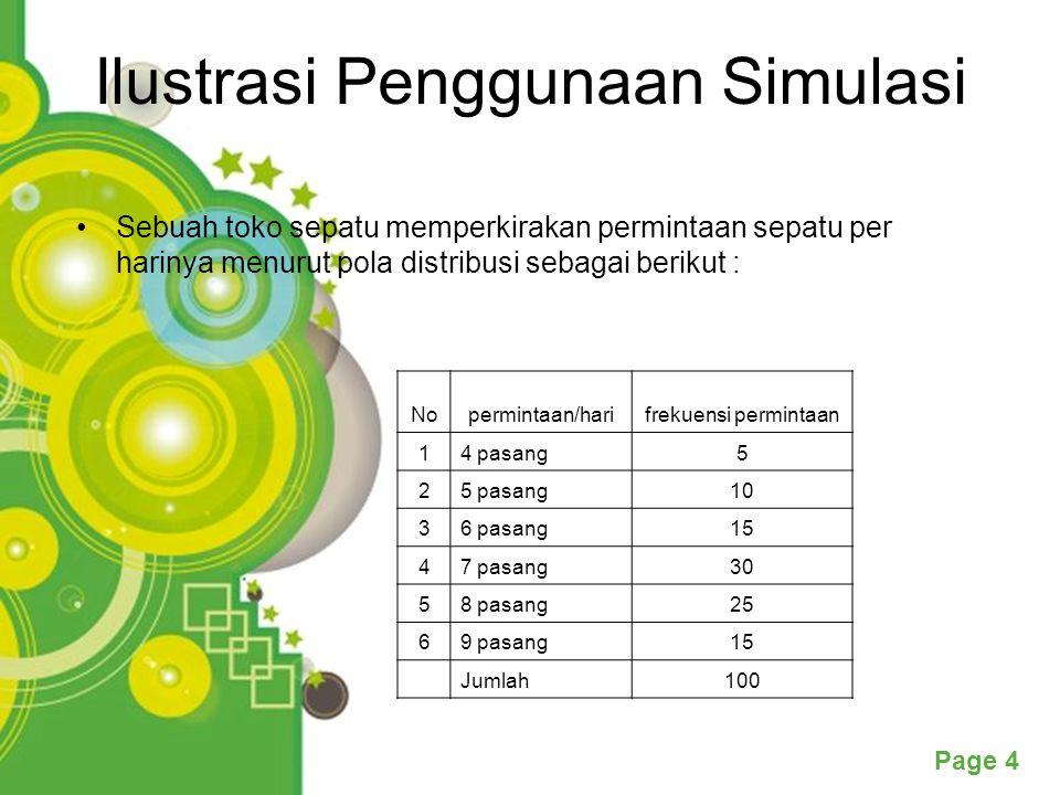 Ilustrasi Penggunaan Simulasi