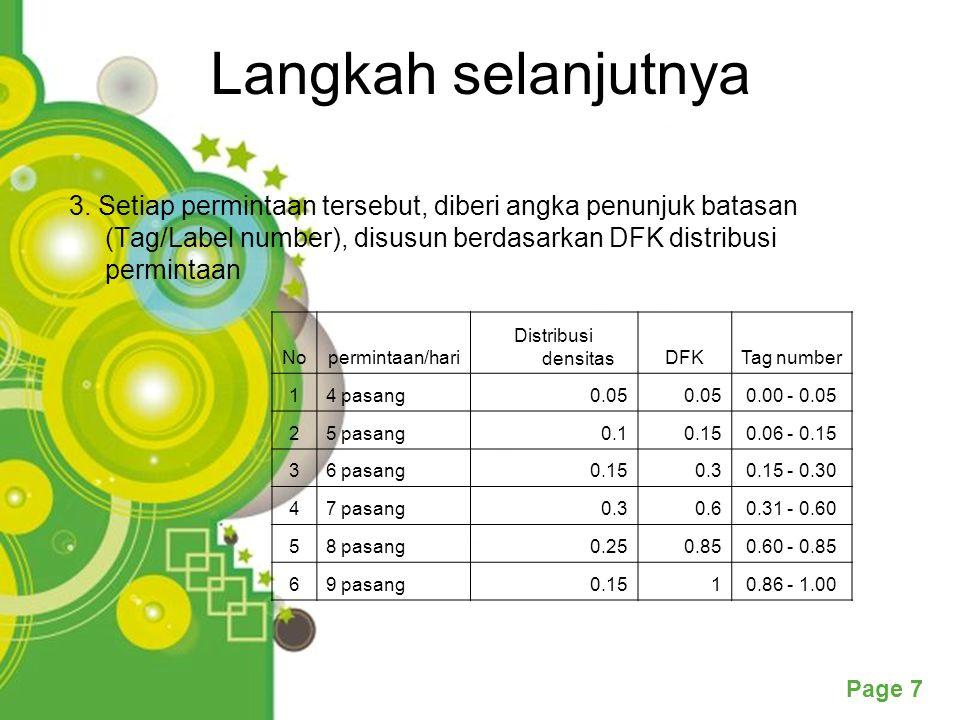Langkah selanjutnya 3. Setiap permintaan tersebut, diberi angka penunjuk batasan (Tag/Label number), disusun berdasarkan DFK distribusi permintaan.