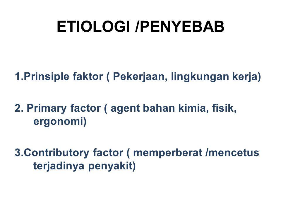 ETIOLOGI /PENYEBAB