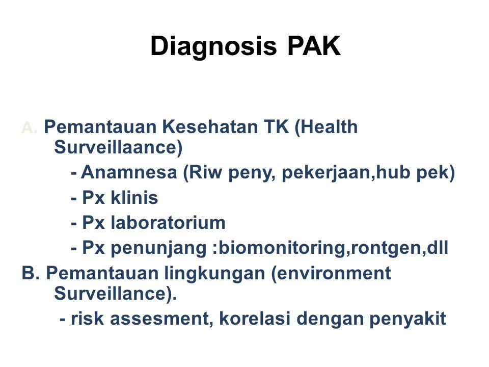 Diagnosis PAK - Anamnesa (Riw peny, pekerjaan,hub pek) - Px klinis