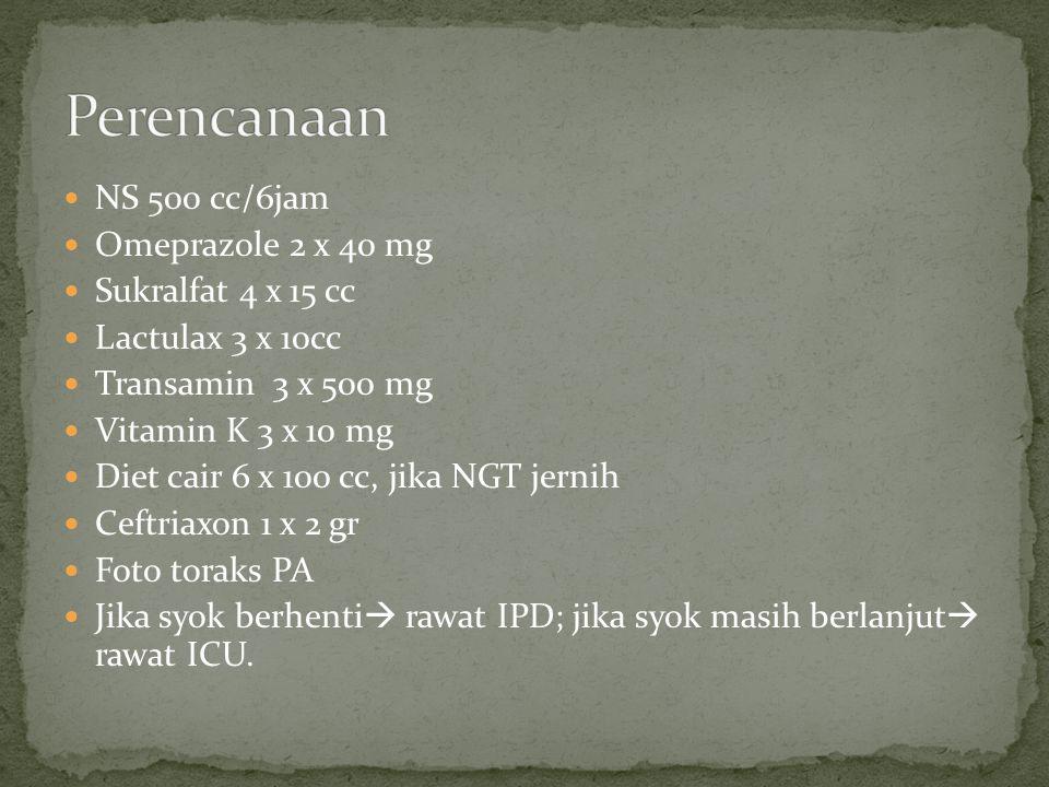 Perencanaan NS 500 cc/6jam Omeprazole 2 x 40 mg Sukralfat 4 x 15 cc