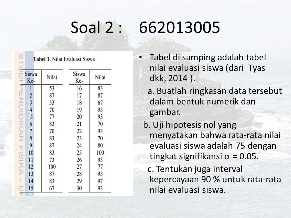 Soal 2 : 662013005 Tabel di samping adalah tabel nilai evaluasi siswa (dari Tyas dkk, 2014 ).