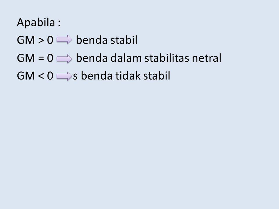 Apabila : GM > 0 benda stabil GM = 0 benda dalam stabilitas netral GM < 0 s benda tidak stabil