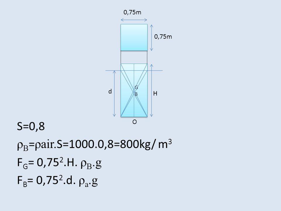 S=0,8 ρB=ρair.S=1000.0,8=800kg/ m3 FG= 0,752.H. ρB.g FB= 0,752.d. ρa.g