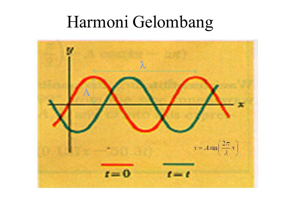 Harmoni Gelombang l A