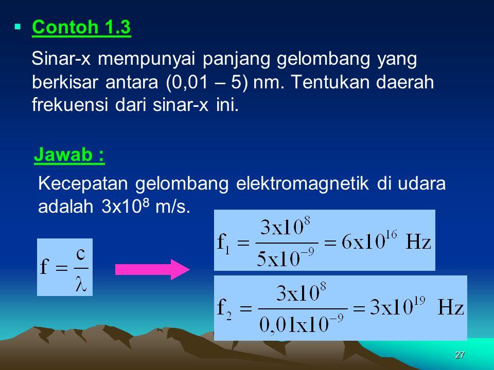 Contoh 1.4 Frekuensi dari gelombang akustik yang dapat didengar oleh manusia berkisar antara 20 Hz – 20 kHz. Tentukan daerah panjang gelombangnya.