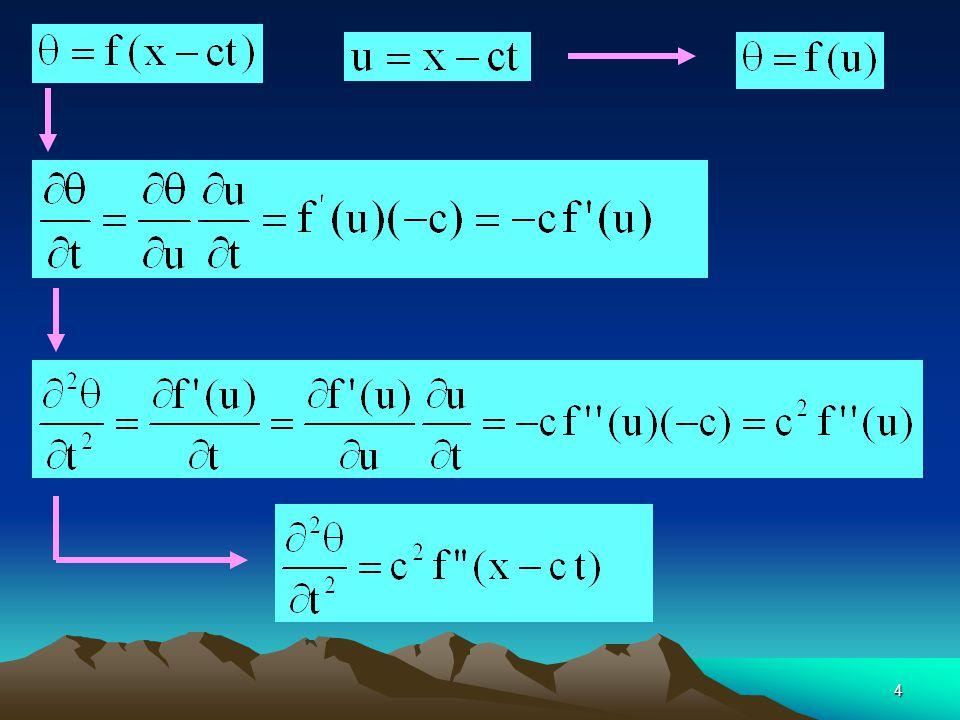 Persamaan gelombang Jawab persamaan gelombang :