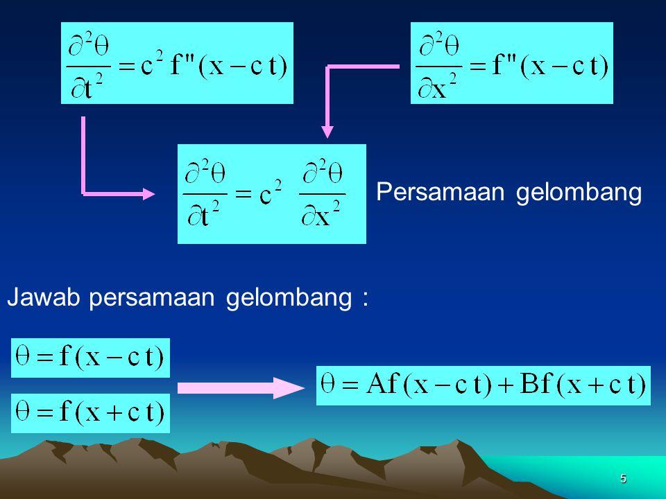 GELOMBANG SINUSOIDAL f (x-ct) dapat berbentuk apa saja