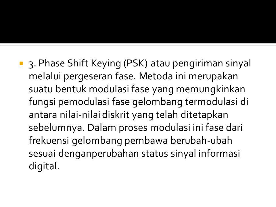 3. Phase Shift Keying (PSK) atau pengiriman sinyal melalui pergeseran fase.