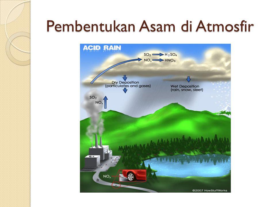 Pembentukan Asam di Atmosfir