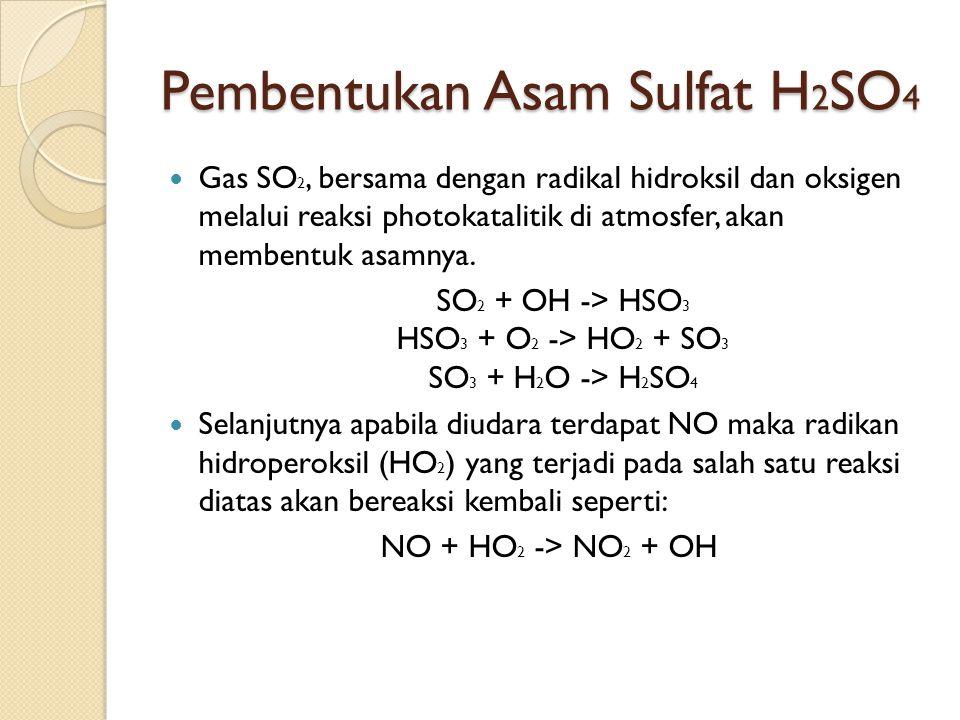 Pembentukan Asam Sulfat H2SO4