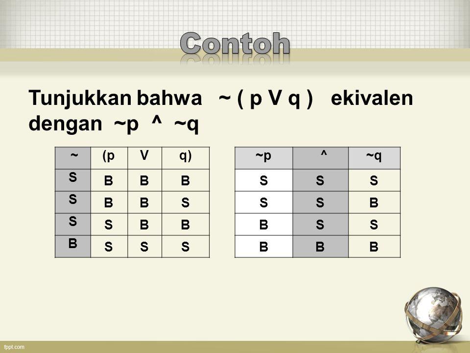 Contoh Tunjukkan bahwa ~ ( p V q ) ekivalen dengan ~p ^ ~q ~ (p V q) S