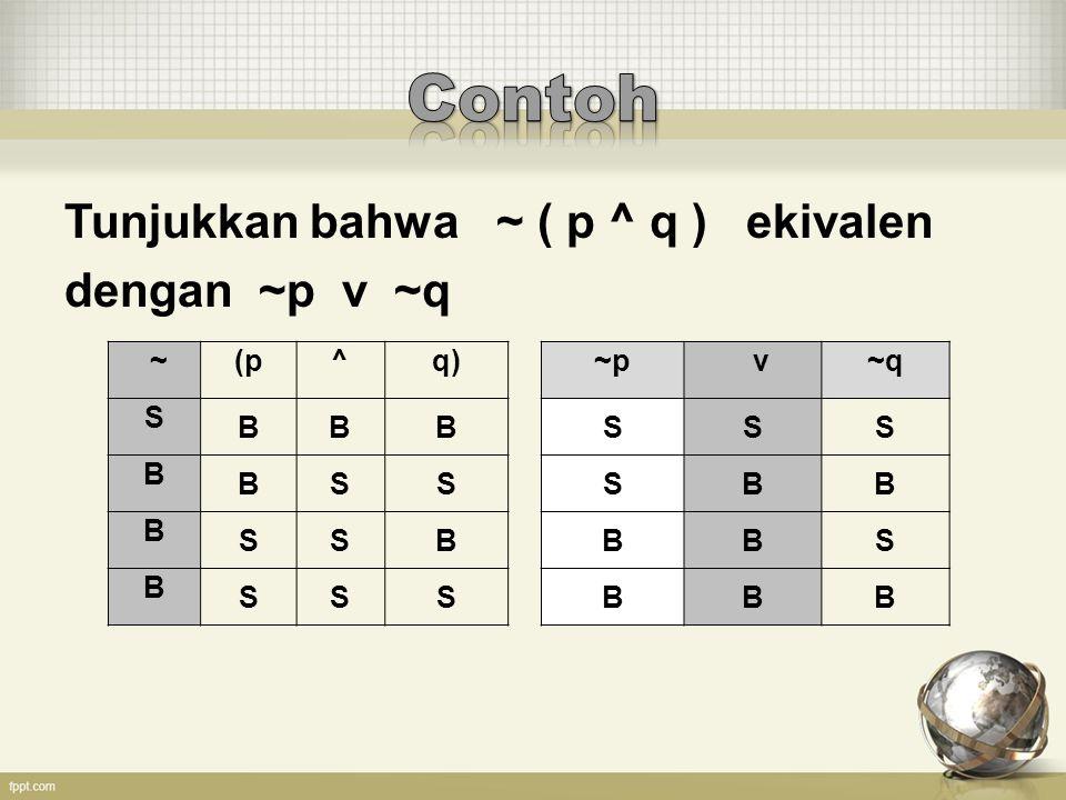 Contoh Tunjukkan bahwa ~ ( p ^ q ) ekivalen dengan ~p v ~q ~ (p ^ q) S